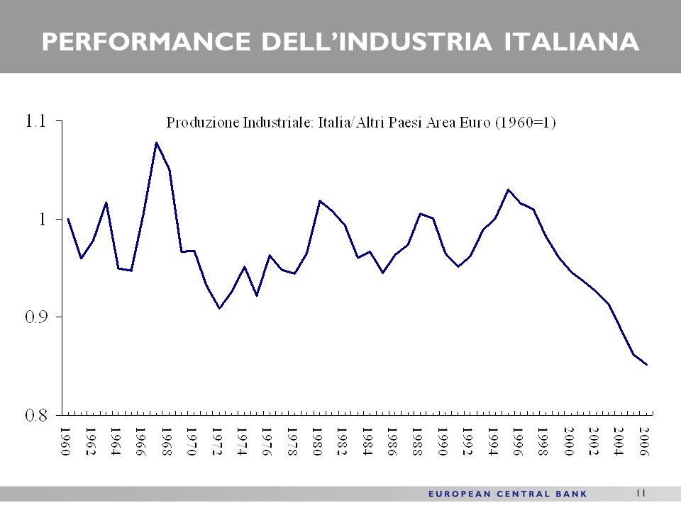 11 PERFORMANCE DELLINDUSTRIA ITALIANA
