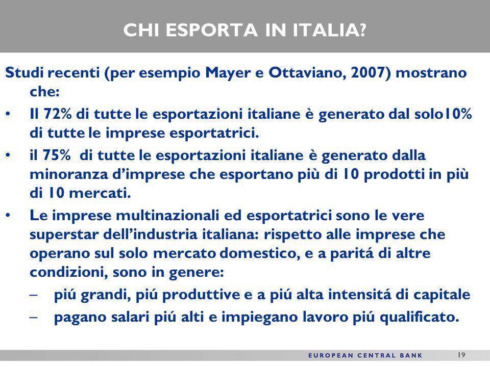 19 CHI ESPORTA IN ITALIA? Studi recenti (per esempio Mayer e Ottaviano, 2007) mostrano che: Il 72% di tutte le esportazioni italiane è generato dal so