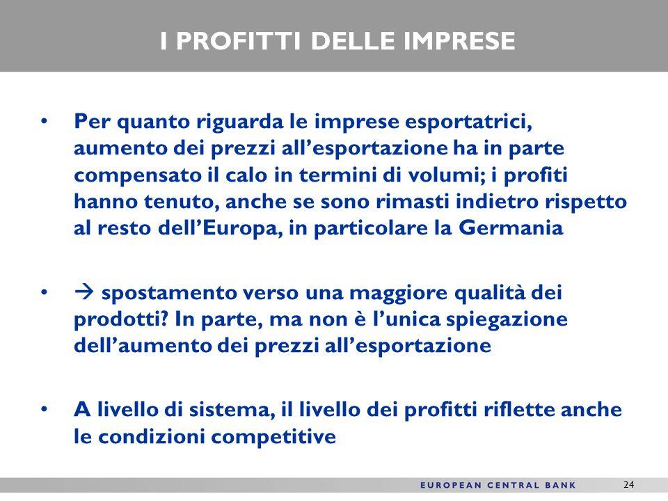 24 I PROFITTI DELLE IMPRESE Per quanto riguarda le imprese esportatrici, aumento dei prezzi allesportazione ha in parte compensato il calo in termini