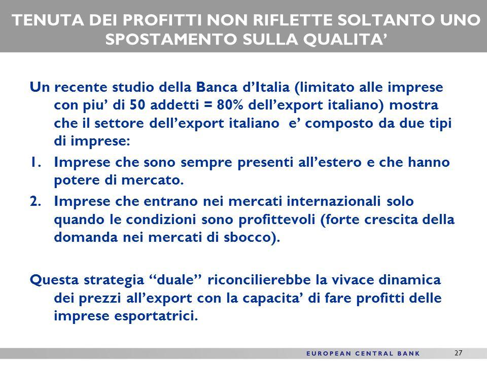 27 TENUTA DEI PROFITTI NON RIFLETTE SOLTANTO UNO SPOSTAMENTO SULLA QUALITA Un recente studio della Banca dItalia (limitato alle imprese con piu di 50 addetti = 80% dellexport italiano) mostra che il settore dellexport italiano e composto da due tipi di imprese: 1.Imprese che sono sempre presenti allestero e che hanno potere di mercato.