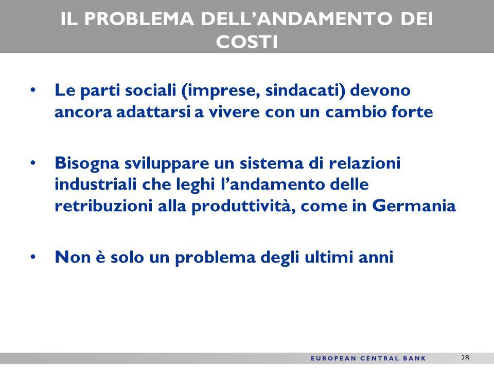 28 IL PROBLEMA DELLANDAMENTO DEI COSTI Le parti sociali (imprese, sindacati) devono ancora adattarsi a vivere con un cambio forte Bisogna sviluppare u