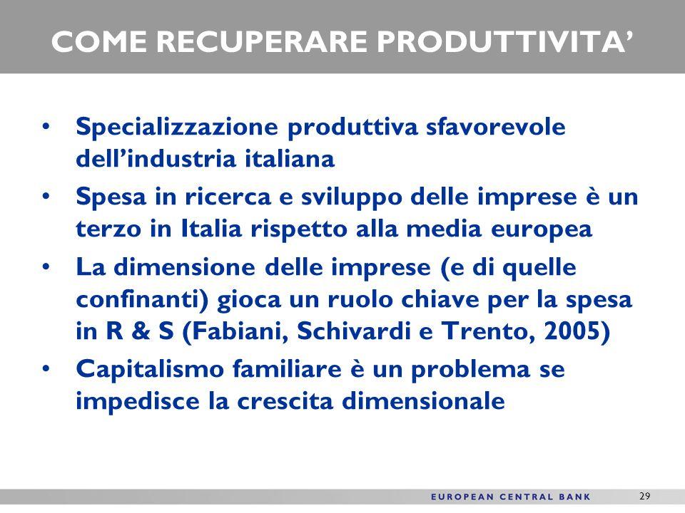29 COME RECUPERARE PRODUTTIVITA Specializzazione produttiva sfavorevole dellindustria italiana Spesa in ricerca e sviluppo delle imprese è un terzo in