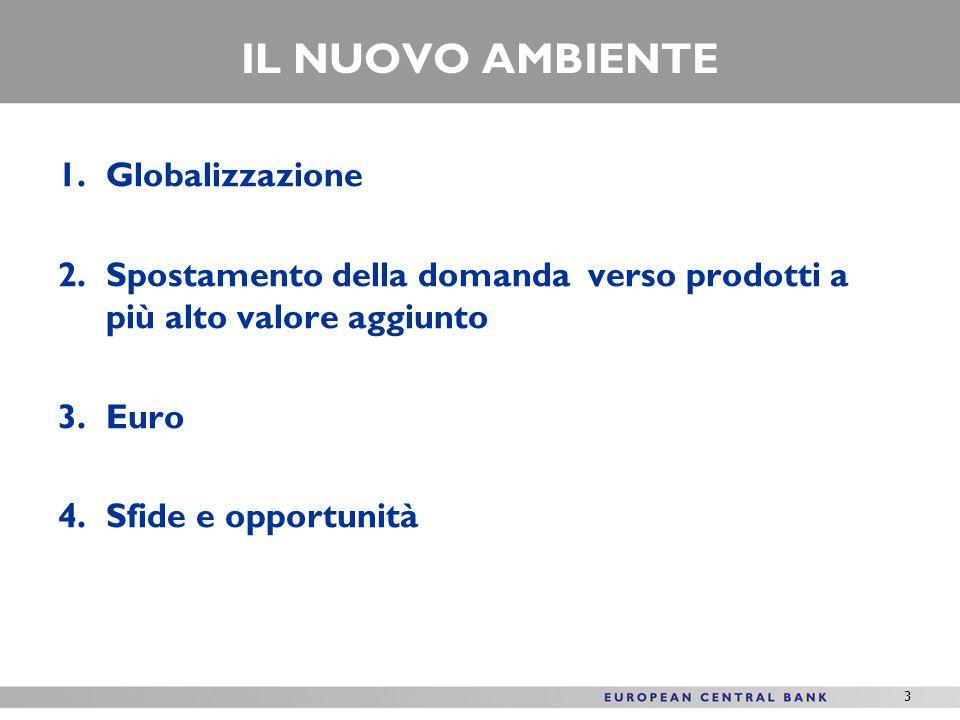 3 IL NUOVO AMBIENTE 1.Globalizzazione 2.Spostamento della domanda verso prodotti a più alto valore aggiunto 3.Euro 4.Sfide e opportunità