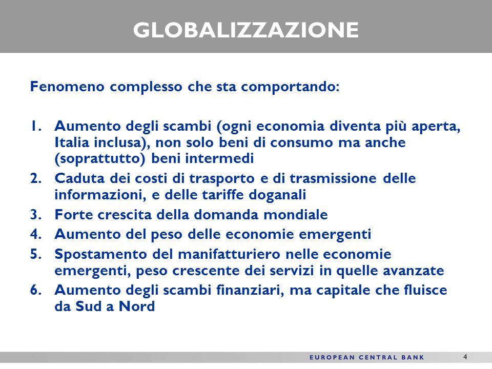 4 GLOBALIZZAZIONE Fenomeno complesso che sta comportando: 1.Aumento degli scambi (ogni economia diventa più aperta, Italia inclusa), non solo beni di