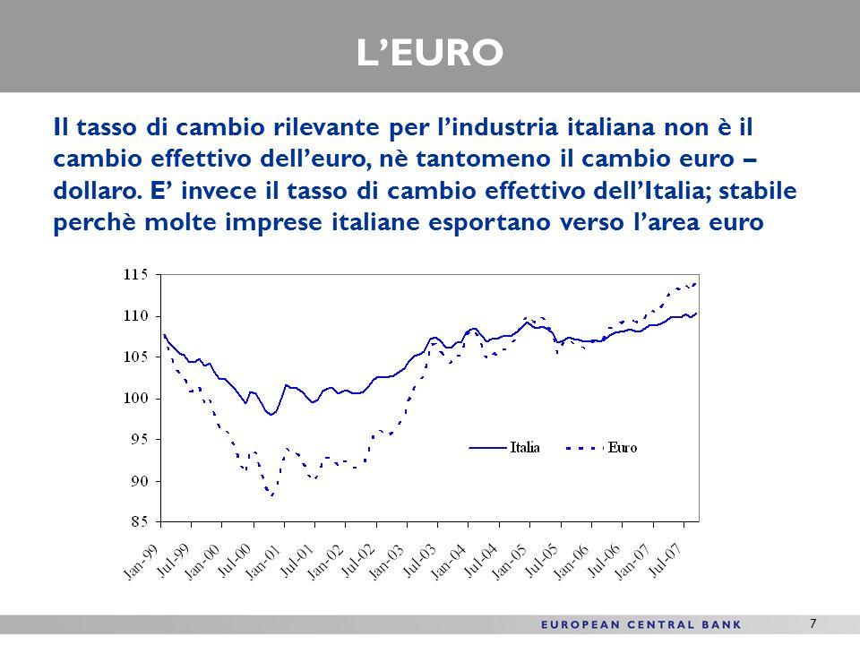 7 LEURO Il tasso di cambio rilevante per lindustria italiana non è il cambio effettivo delleuro, nè tantomeno il cambio euro – dollaro. E invece il ta