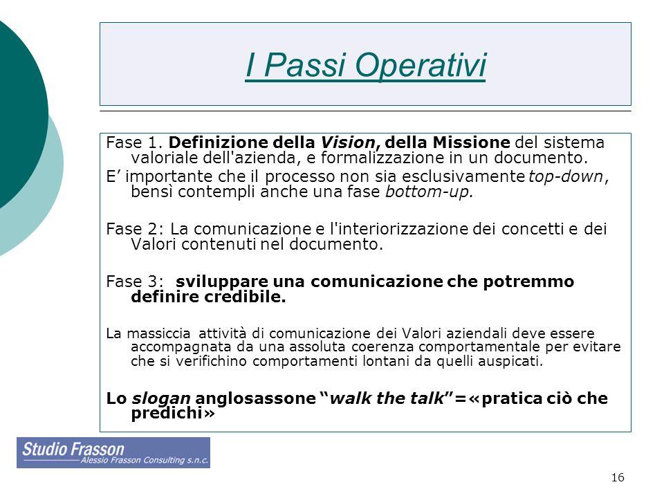 16 I Passi Operativi Fase 1. Definizione della Vision, della Missione del sistema valoriale dell'azienda, e formalizzazione in un documento. E importa