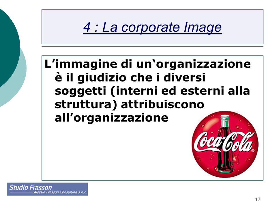 17 4 : La corporate Image Limmagine di unorganizzazione è il giudizio che i diversi soggetti (interni ed esterni alla struttura) attribuiscono allorga