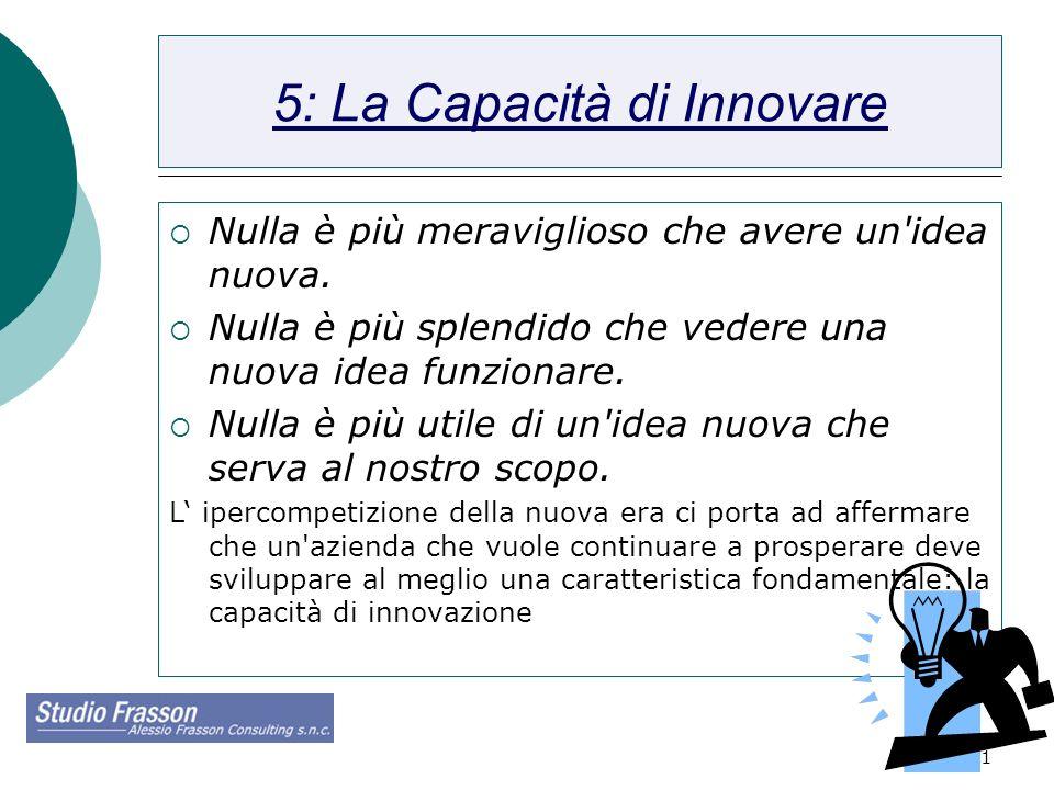 21 5: La Capacità di Innovare Nulla è più meraviglioso che avere un'idea nuova. Nulla è più splendido che vedere una nuova idea funzionare. Nulla è pi