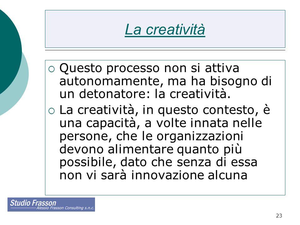 23 La creatività Questo processo non si attiva autonomamente, ma ha bisogno di un detonatore: la creatività. La creatività, in questo contesto, è una