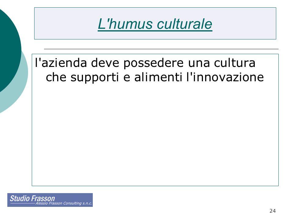 24 L'humus culturale l'azienda deve possedere una cultura che supporti e alimenti l'innovazione