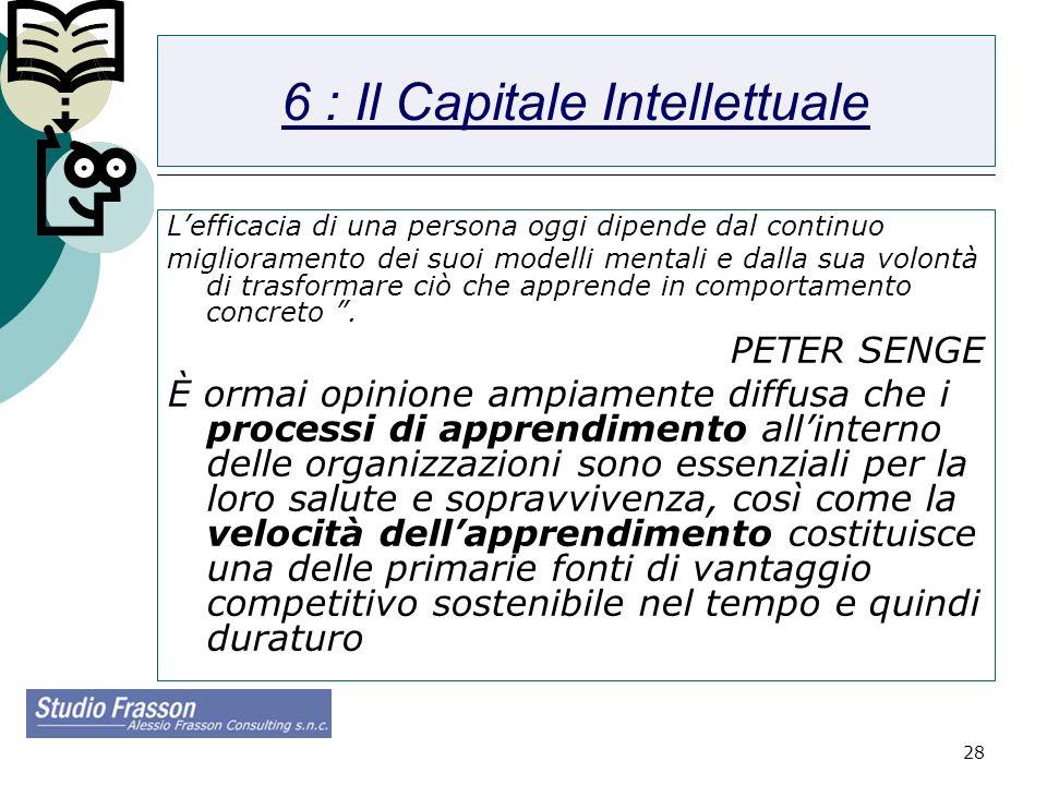 28 6 : Il Capitale Intellettuale Lefficacia di una persona oggi dipende dal continuo miglioramento dei suoi modelli mentali e dalla sua volontà di tra
