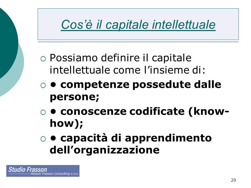 29 Possiamo definire il capitale intellettuale come linsieme di: competenze possedute dalle persone; conoscenze codificate (know- how); capacità di ap