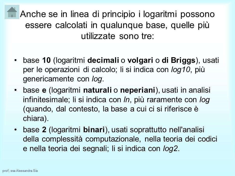 prof,.ssa Alessandra Sia Anche se in linea di principio i logaritmi possono essere calcolati in qualunque base, quelle più utilizzate sono tre: base 1