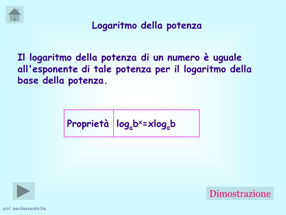 prof,.ssa Alessandra Sia Il logaritmo del rapporto di due o più numeri è uguale al logaritmo del numeratore meno il logaritmo del denominatore, cioè Proprietà Log a (b/c)=log a b –log a c Logaritmo del rapporto Dimostrazione