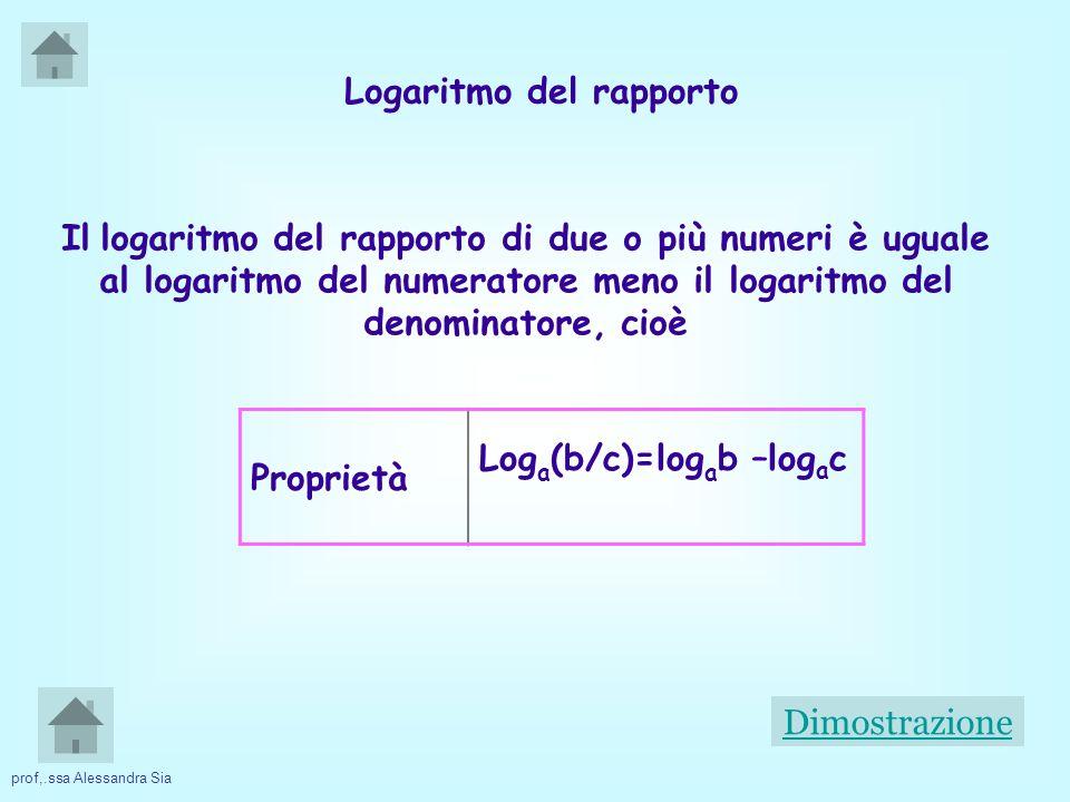 prof,.ssa Alessandra Sia Il logaritmo del rapporto di due o più numeri è uguale al logaritmo del numeratore meno il logaritmo del denominatore, cioè P