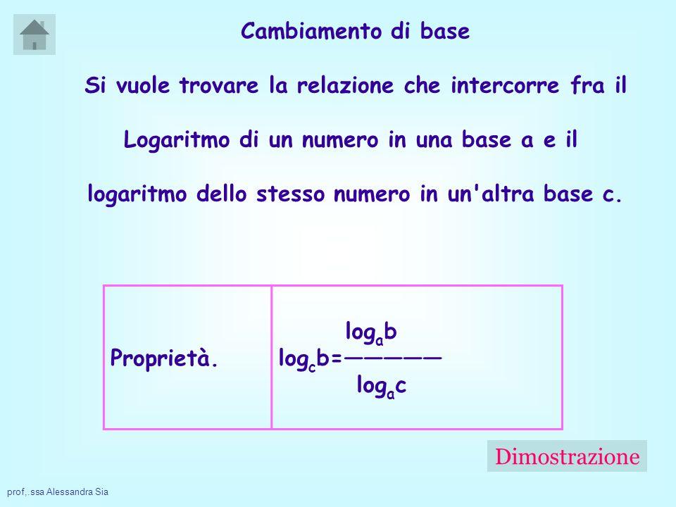 prof,.ssa Alessandra Sia Dimostrazione posto log a b=x e log a c=y allora a x =b e a y =c quindi bc=a x a y =a x+y (proprietà delle potenze) log a (bc) = log a a x+y log a (bc) =(x+y )log a a log a a=1 cioè x+y=log a (bc) ma x+y=log a b+log a c c.v.d.