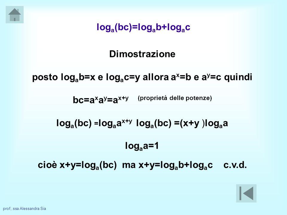 prof,.ssa Alessandra Sia Dimostrazione posto log a b=x e log a c=y allora a x =b e a y =c quindi bc=a x a y =a x+y (proprietà delle potenze) log a (bc