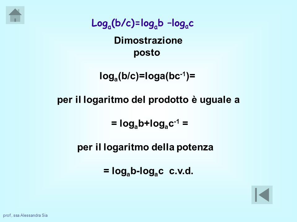 prof,.ssa Alessandra Sia log a b log c b= log a c Dimostrazione posto y=log a b e x=log c b allora a y =b e c x =b quindi c x =a y calcoliamo il logaritmo in base a di entrambe i membri otteniamo log a c x =log a a y quindi applicando il logaritmo della potenza otteniamo xlog a c=ylog a a cioè xlog a c=y sostituendo a x ed y le relazioni iniziali si ha log c blog a c=log a b