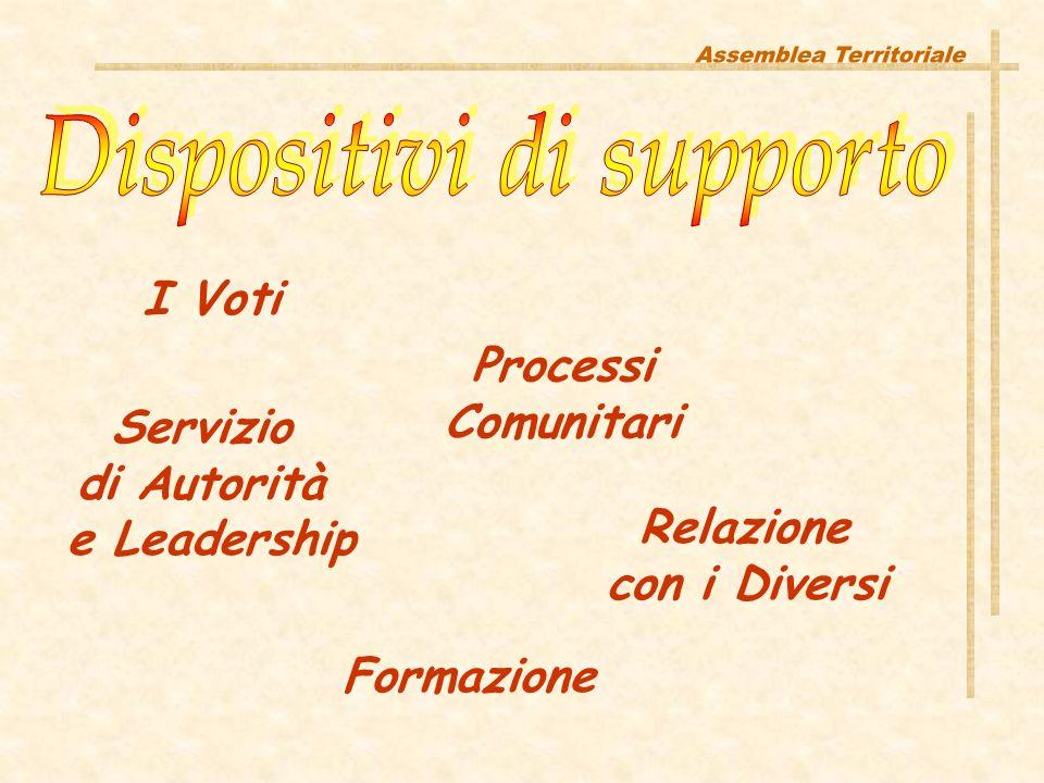 I Voti Servizio di Autorità e Leadership Processi Comunitari Relazione con i Diversi Formazione