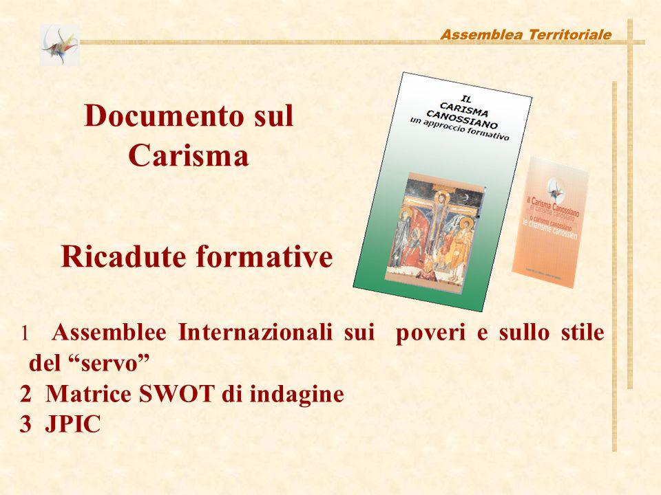 Documento sul Carisma Ricadute formative 1 Assemblee Internazionali sui poveri e sullo stile del servo 2 Matrice SWOT di indagine 3 JPIC