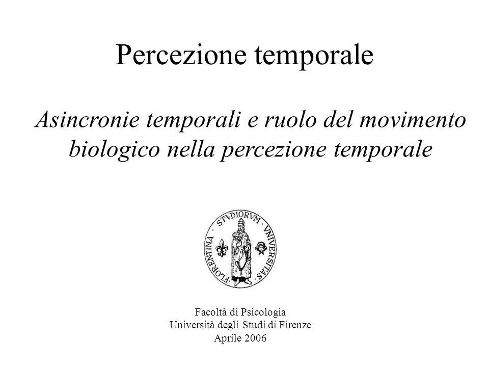 Percezione Temporale 2006 Asincronie temporali e ruolo del movimento biologico nella percezione temporale Aymoz e Viviani ricordano che lesistenza delle asincronie percettive è un grosso problema in relazione al processo che poi dovrebbe ristrutturare la percezione del mondo univoca al quale siamo abituati (binding process) e non molto consistenti sembrano le teorie proposte per conciliare asincronie e binding process (es: microcoscienze di Zeki)