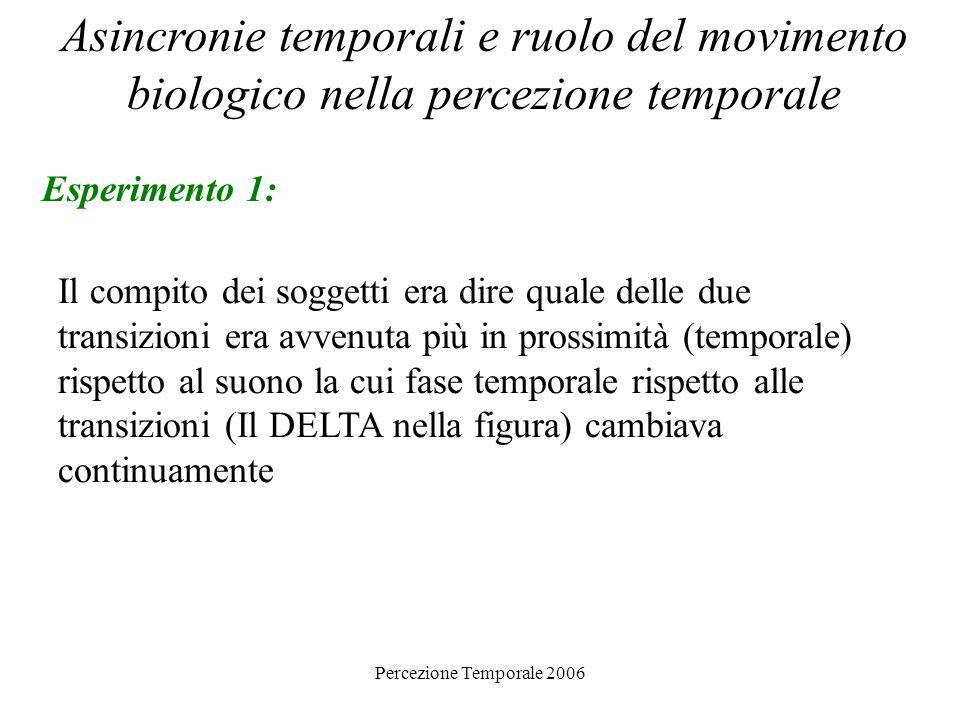 Percezione Temporale 2006 Asincronie temporali e ruolo del movimento biologico nella percezione temporale Esperimento 1: Il compito dei soggetti era d