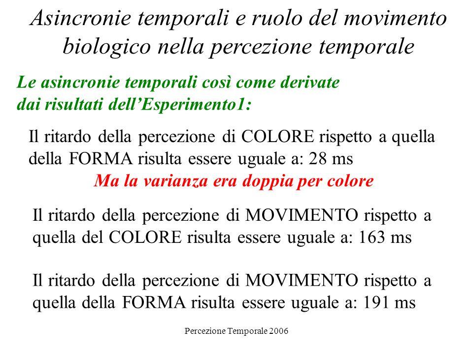 Percezione Temporale 2006 Asincronie temporali e ruolo del movimento biologico nella percezione temporale Le asincronie temporali così come derivate d
