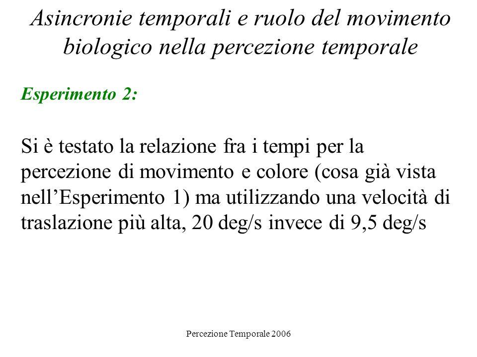 Percezione Temporale 2006 Asincronie temporali e ruolo del movimento biologico nella percezione temporale Esperimento 2: Si è testato la relazione fra