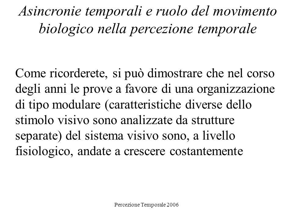 Percezione Temporale 2006 Asincronie temporali e ruolo del movimento biologico nella percezione temporale Tale problema verrebbe però completamente risolto se si scoprisse che tali asincronie si manifestano solo in condizioni particolari come quelle appunto di laboratorio.