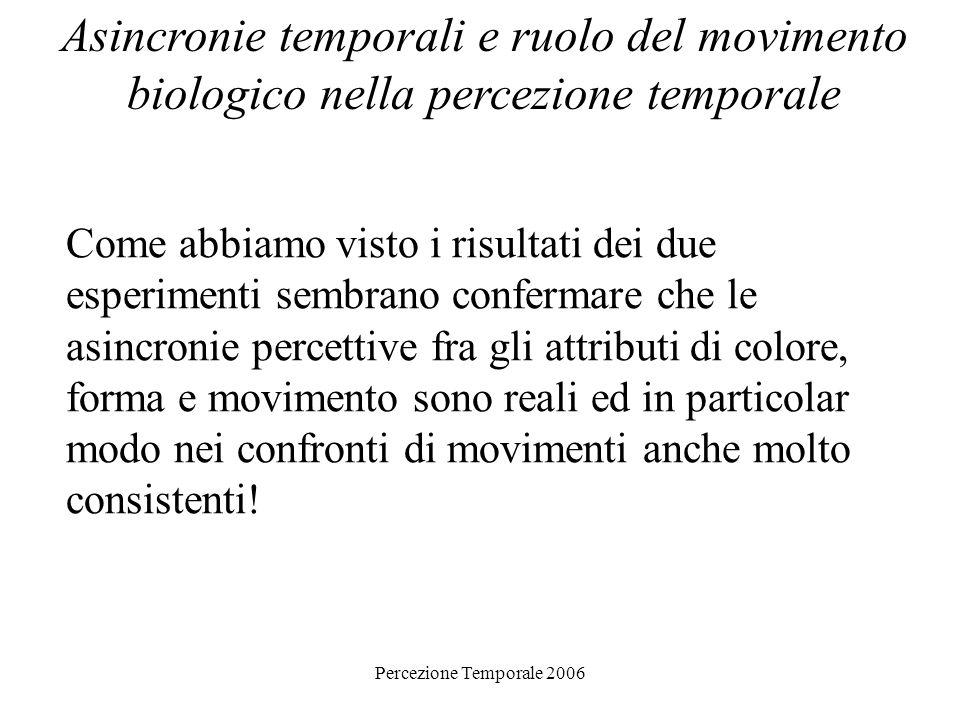 Percezione Temporale 2006 Asincronie temporali e ruolo del movimento biologico nella percezione temporale Come abbiamo visto i risultati dei due esper