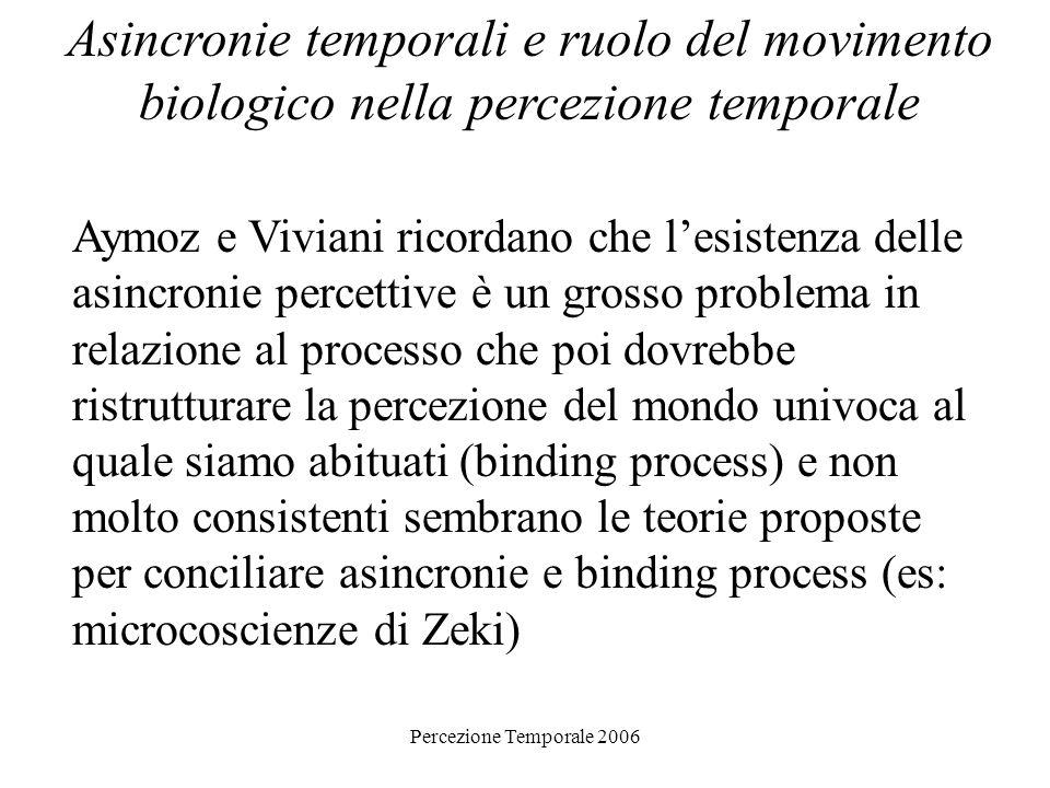Percezione Temporale 2006 Asincronie temporali e ruolo del movimento biologico nella percezione temporale Aymoz e Viviani ricordano che lesistenza del