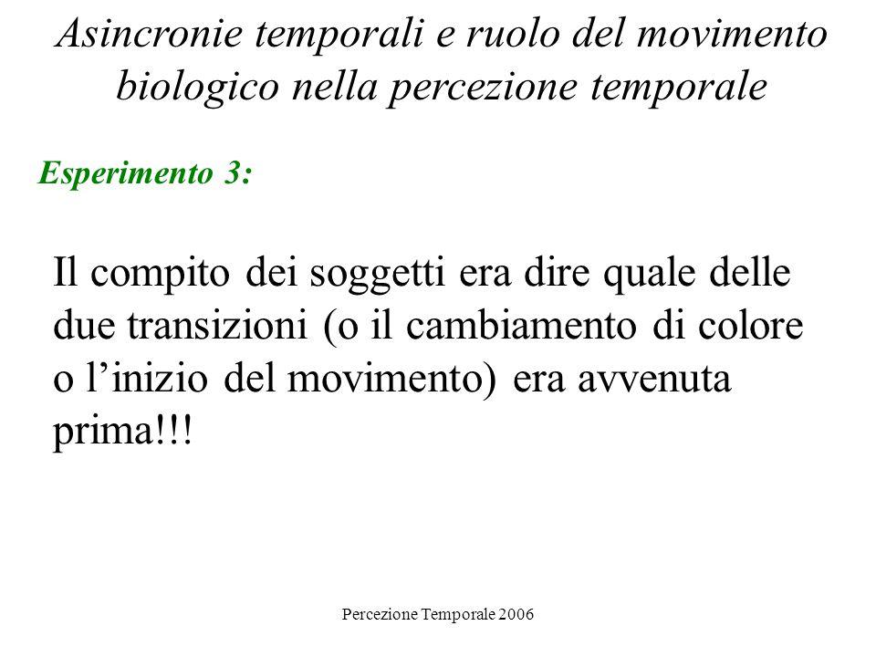 Percezione Temporale 2006 Asincronie temporali e ruolo del movimento biologico nella percezione temporale Esperimento 3: Il compito dei soggetti era d