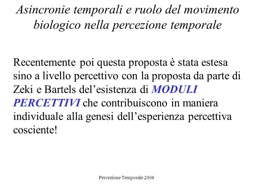 Percezione Temporale 2006 Asincronie temporali e ruolo del movimento biologico nella percezione temporale La nostra ipotesi conclusiva allora è: Gli allineamenti temporali degli stimoli visivi e acustici siano in modo determinante definiti dal pattern di risposta dei neuroni coinvolti nella percezione del movimento delle aree visive V1 e MT