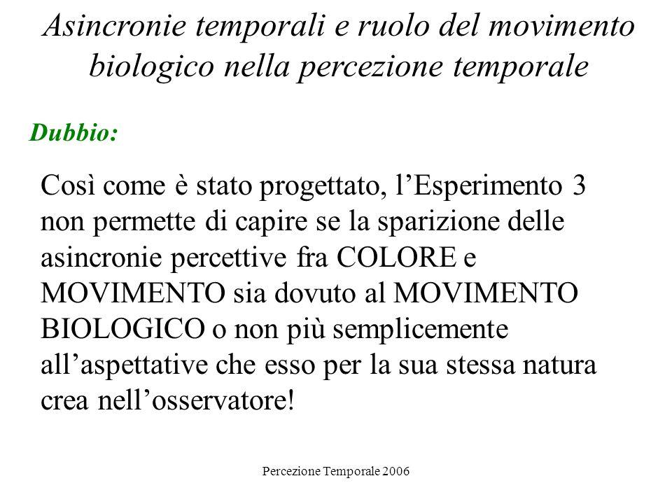 Percezione Temporale 2006 Asincronie temporali e ruolo del movimento biologico nella percezione temporale Dubbio: Così come è stato progettato, lEsper