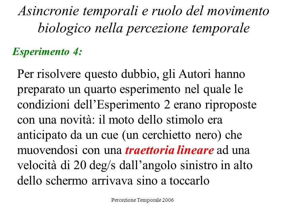 Percezione Temporale 2006 Asincronie temporali e ruolo del movimento biologico nella percezione temporale Esperimento 4: Per risolvere questo dubbio,