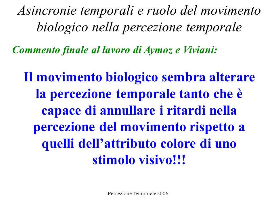 Percezione Temporale 2006 Asincronie temporali e ruolo del movimento biologico nella percezione temporale Commento finale al lavoro di Aymoz e Viviani