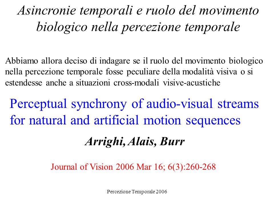 Percezione Temporale 2006 Asincronie temporali e ruolo del movimento biologico nella percezione temporale Abbiamo allora deciso di indagare se il ruol