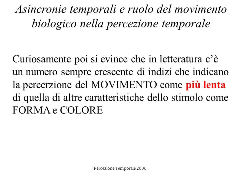 Percezione Temporale 2006 Asincronie temporali e ruolo del movimento biologico nella percezione temporale Curiosamente poi si evince che in letteratur