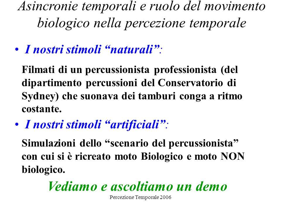 Percezione Temporale 2006 I nostri stimoli naturali: Filmati di un percussionista professionista (del dipartimento percussioni del Conservatorio di Sy