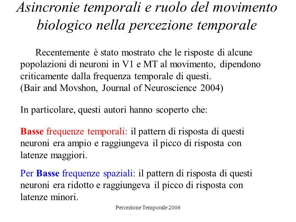 Percezione Temporale 2006 Recentemente è stato mostrato che le risposte di alcune popolazioni di neuroni in V1 e MT al movimento, dipendono criticamen