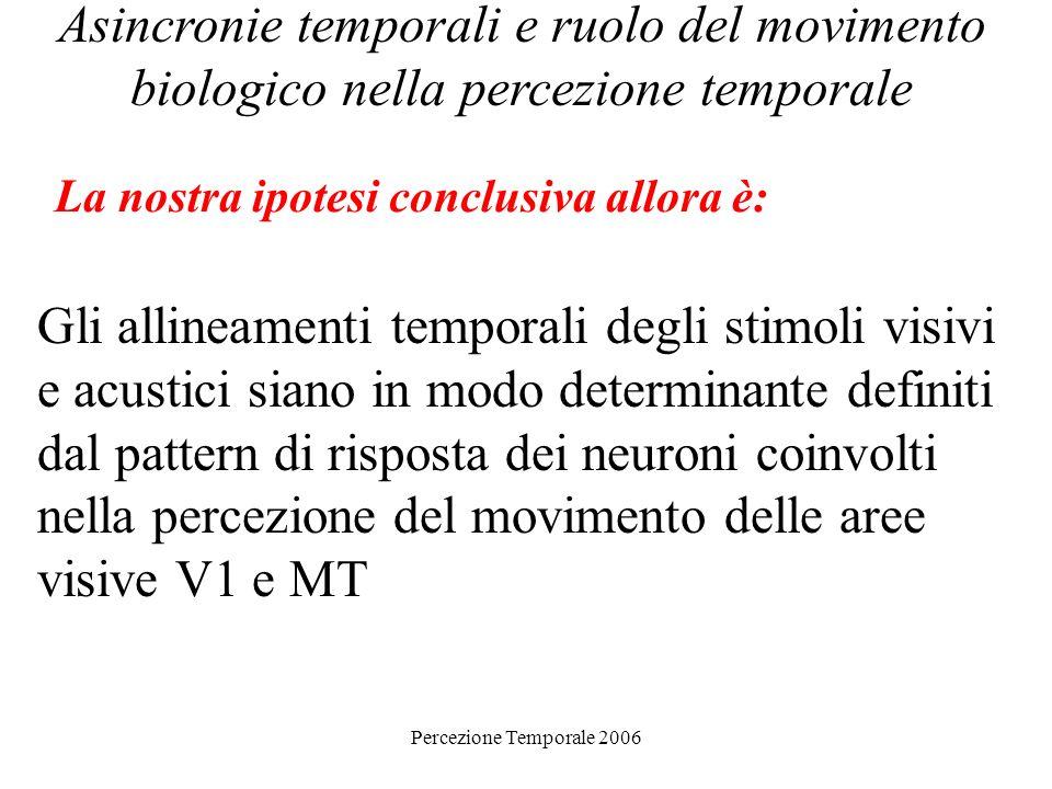 Percezione Temporale 2006 Asincronie temporali e ruolo del movimento biologico nella percezione temporale La nostra ipotesi conclusiva allora è: Gli a