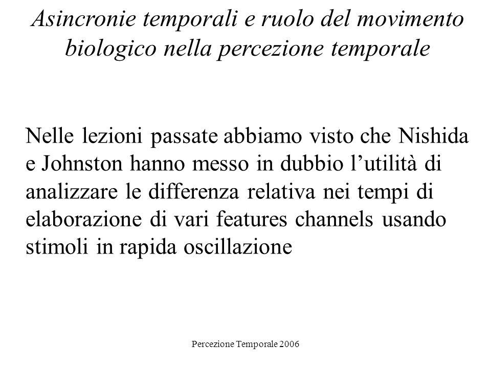 Percezione Temporale 2006 Asincronie temporali e ruolo del movimento biologico nella percezione temporale Il modello per i dati dell Esperimento 1: Si considera i ritardi con cui il cambio dellattributo 1 A1, dellattributo 2 A2 e del suono S sono percepiti come tre variabili con una probabilità di densità Gaussiana (pdf)