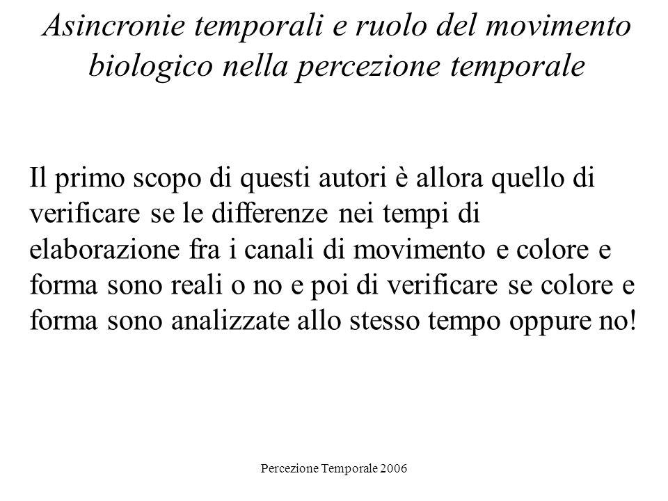 Percezione Temporale 2006 Asincronie temporali e ruolo del movimento biologico nella percezione temporale Le asincronie temporali così come derivate dai risultati dellEsperimento1: Il ritardo della percezione di COLORE rispetto a quella della FORMA risulta essere uguale a: 28 ms Ma la varianza era doppia per colore Il ritardo della percezione di MOVIMENTO rispetto a quella del COLORE risulta essere uguale a: 163 ms Il ritardo della percezione di MOVIMENTO rispetto a quella della FORMA risulta essere uguale a: 191 ms