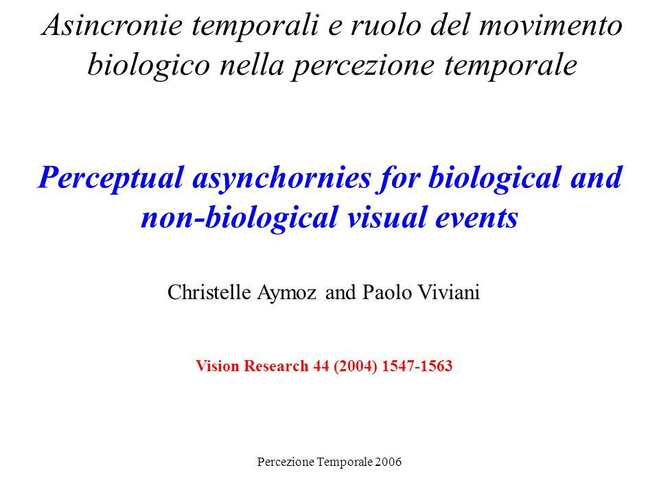 Percezione Temporale 2006 Asincronie temporali e ruolo del movimento biologico nella percezione temporale Esperimento 1: Colore: Rosso/ Verde (isoluminanti) Forma: Cerchio/ Quadrato (stessa superficie) Movimento: Statico/ In moto dal centro verso langolo in alto a destra (velocità costante 9.5 deg/s)