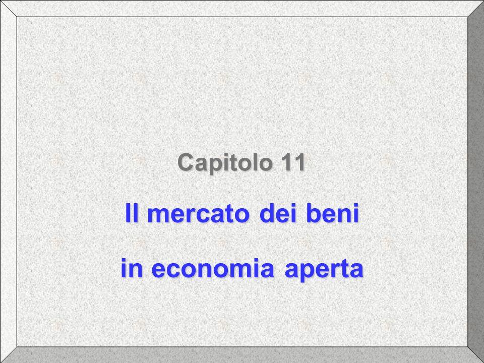 Capitolo 11 Il mercato dei beni in economia aperta