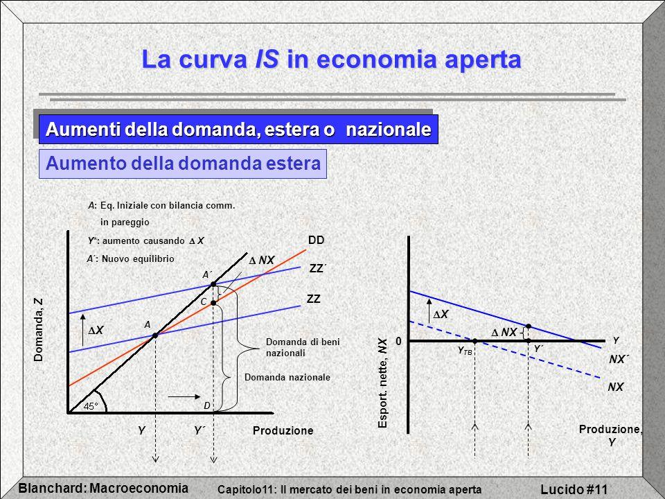 Capitolo11: Il mercato dei beni in economia aperta Blanchard: Macroeconomia Lucido #11 Domanda, Z Produzione ZZ A Y DD ZZ´ X NX´ X NX 0 Esport.