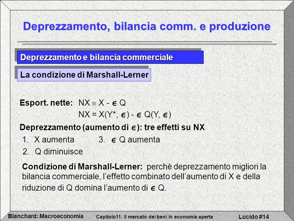 Capitolo11: Il mercato dei beni in economia aperta Blanchard: Macroeconomia Lucido #14 Deprezzamento, bilancia comm.