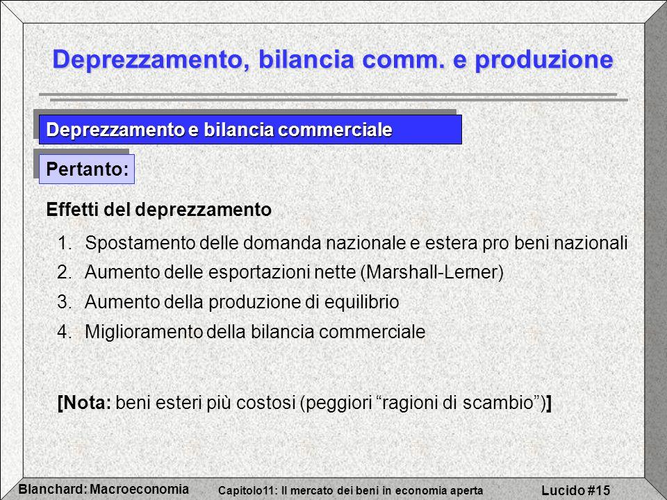 Capitolo11: Il mercato dei beni in economia aperta Blanchard: Macroeconomia Lucido #15 Deprezzamento, bilancia comm.