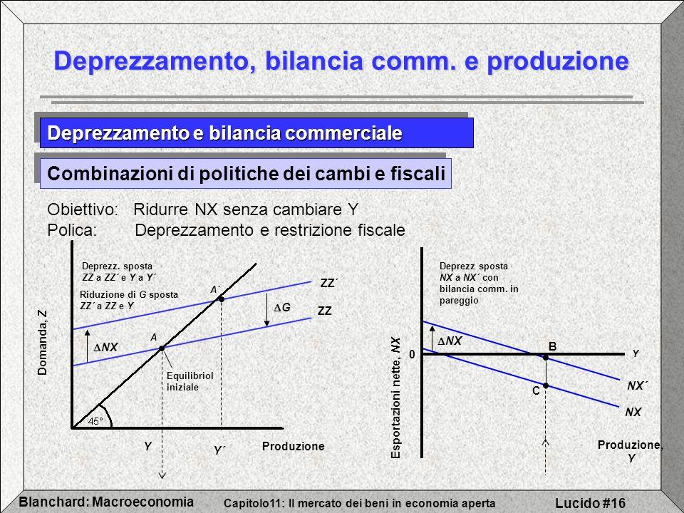 Capitolo11: Il mercato dei beni in economia aperta Blanchard: Macroeconomia Lucido #16 Deprezzamento, bilancia comm.