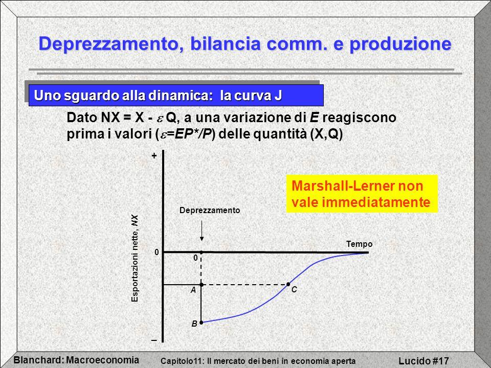 Capitolo11: Il mercato dei beni in economia aperta Blanchard: Macroeconomia Lucido #17 Deprezzamento, bilancia comm.